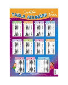 Invatam tabla adunarii - Plansa A2